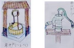 井戸つるべ・井戸ポンプ